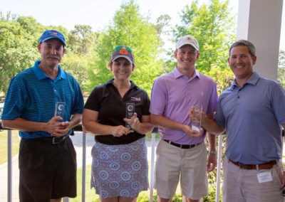 PEP_Golf_Tournament_201820180504-X21A0026