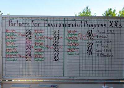 PEP_Golf_Tournament_201820180504-X21A0034
